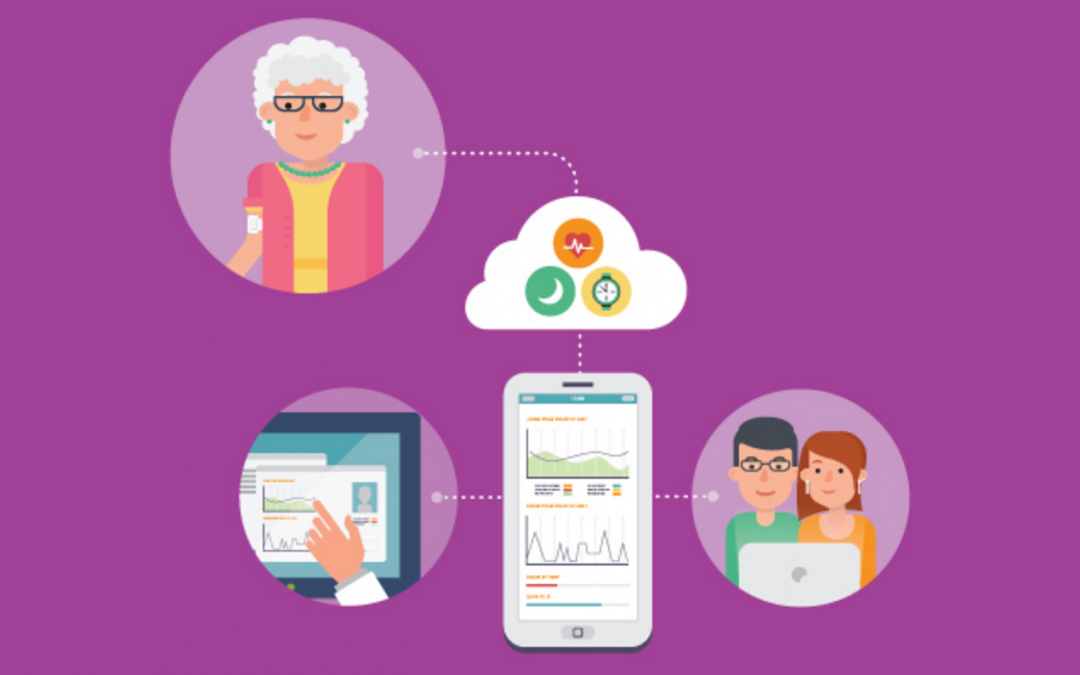 How cognitive mobile applications are improving elder patient care