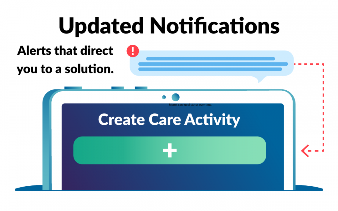 Updated Notifications